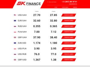 Quelle est la valeur estimée de ok-finance.net.ua ?